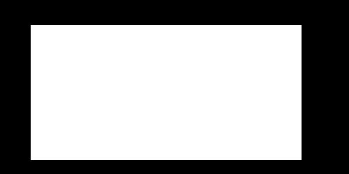 Veranstaltungen von Agile Augsburg bei Meetup